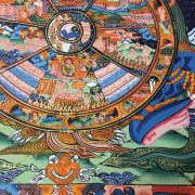 CultualRoots_Tibetan Buddhist Thangka art framed painting_3